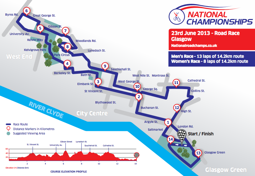 national-road-race-champs-2013-route-map-glasgow